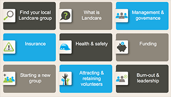 landcare toolbox